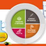 educazione-alimentare-dieta-weight-wellness-weight-watchers-italia